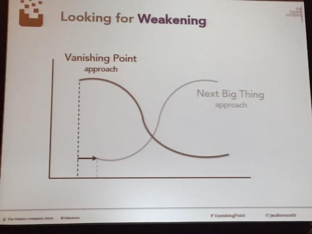 Looking For Weakening