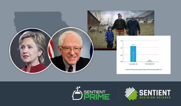 Political Ad Testing Bernie Hillary Chart