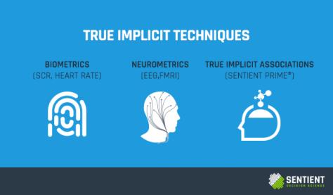 Implicit Market Research