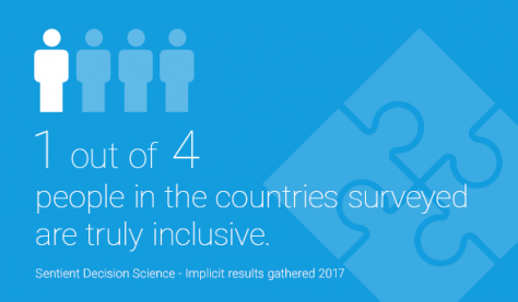 Inclusivity-Measure-2