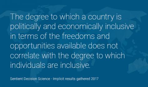 Inclusivity-Measure-3