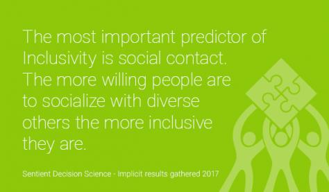 Inclusivity-Measure-4