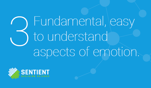 Three fundamental, easy to understand aspects of emotion