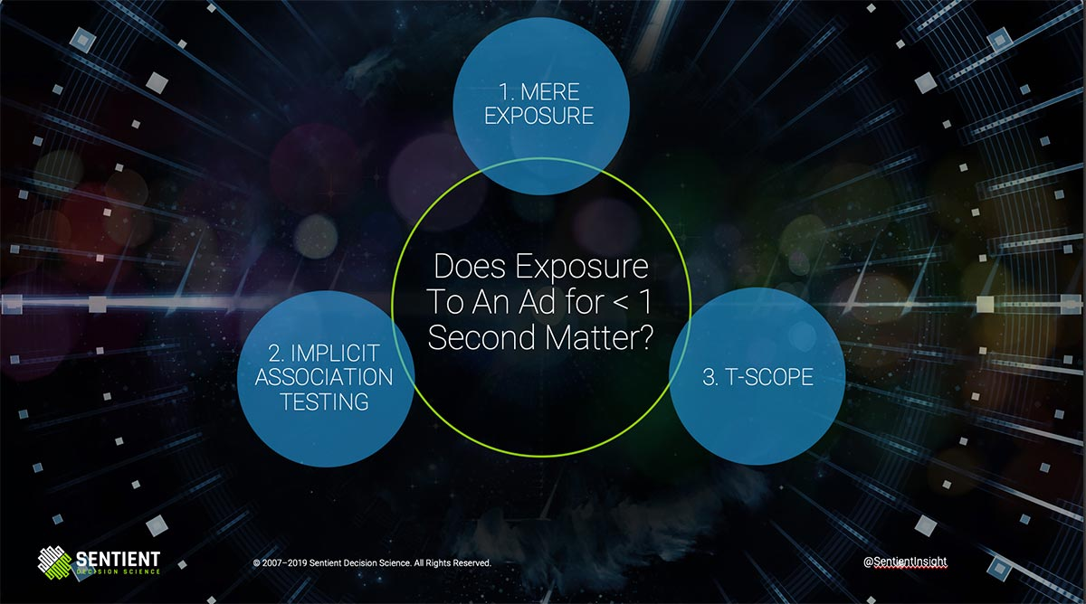 Ad exposure methods